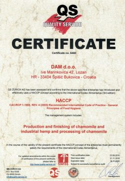 HACCP-certificate